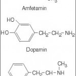 amfetamin dopamin Metamfetamin chemical formula
